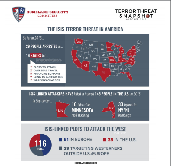 isis-in-usa-oct-2016